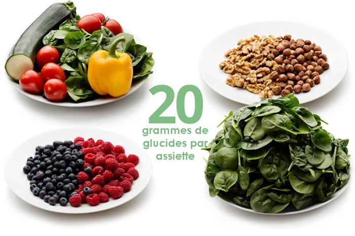 3-20g-bons glucides