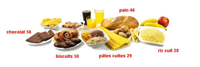 Guide des grains et des sucres