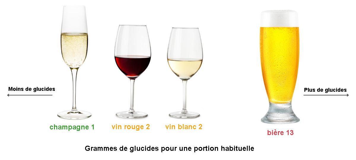 Guide vin et bière